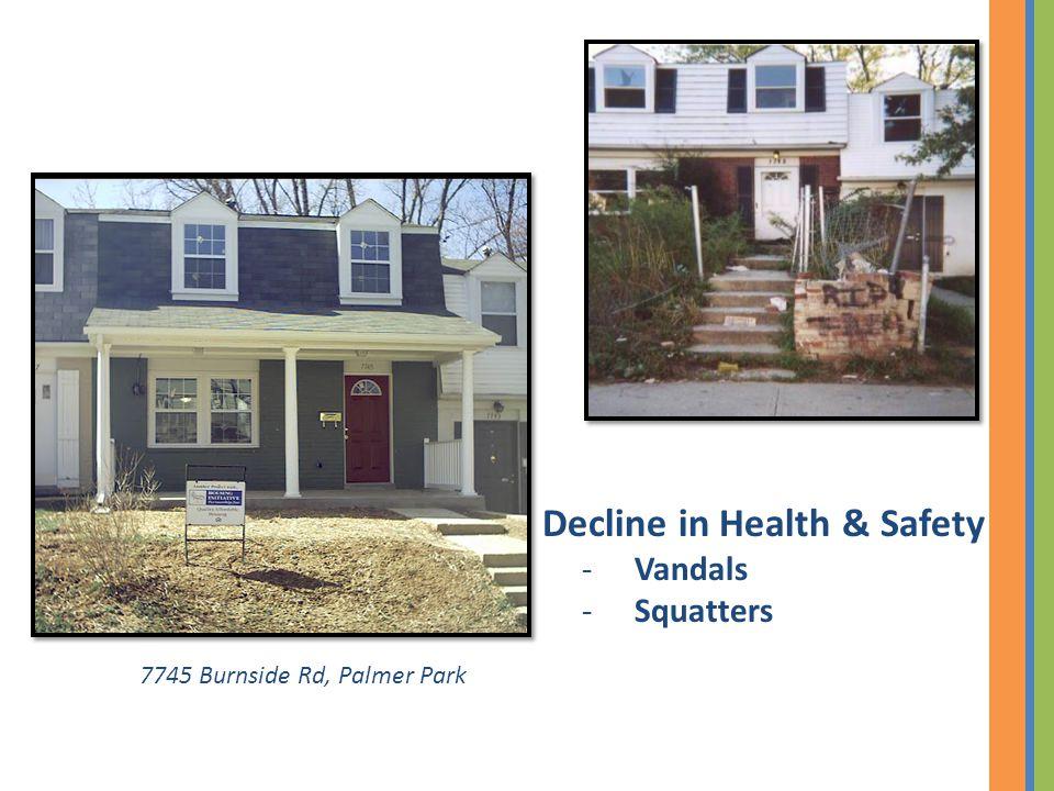 7745 Burnside Rd, Palmer Park Decline in Health & Safety -Vandals -Squatters