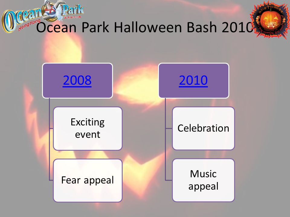 2008 Exciting event Fear appeal 2010 Celebration Music appeal