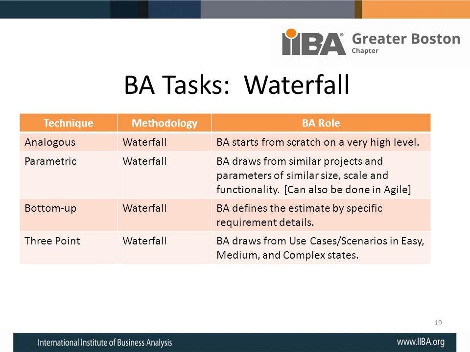 BA Tasks: Waterfall TechniqueMethodologyBA Role AnalogousWaterfallBA starts from scratch on a very high level. ParametricWaterfallBA draws from simila