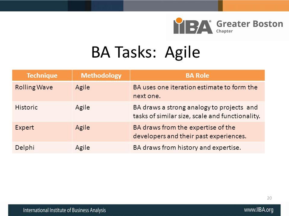 BA Tasks: Agile TechniqueMethodologyBA Role Rolling WaveAgileBA uses one iteration estimate to form the next one. HistoricAgileBA draws a strong analo
