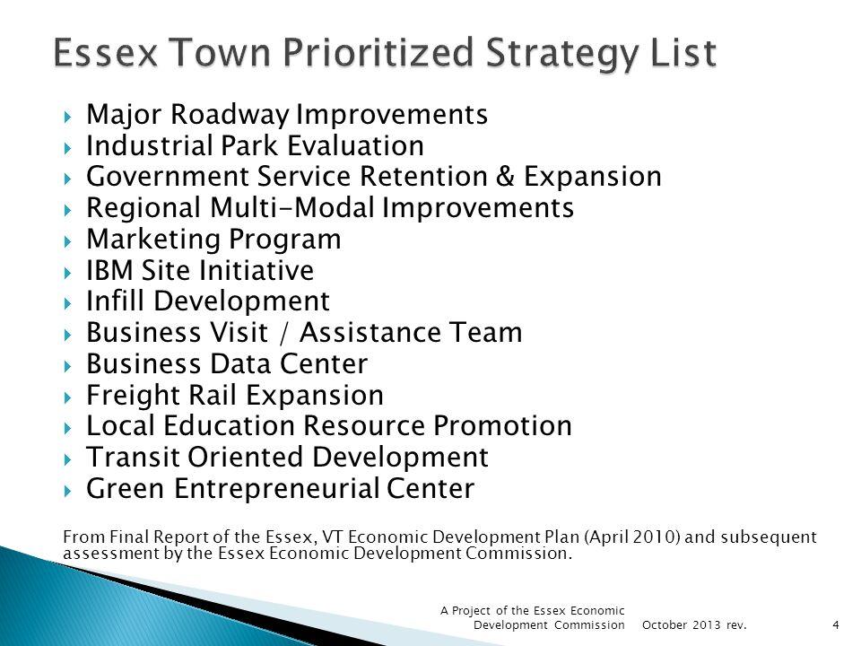 Major Roadway Improvements Industrial Park Evaluation Government Service Retention & Expansion Regional Multi-Modal Improvements Marketing Program IBM