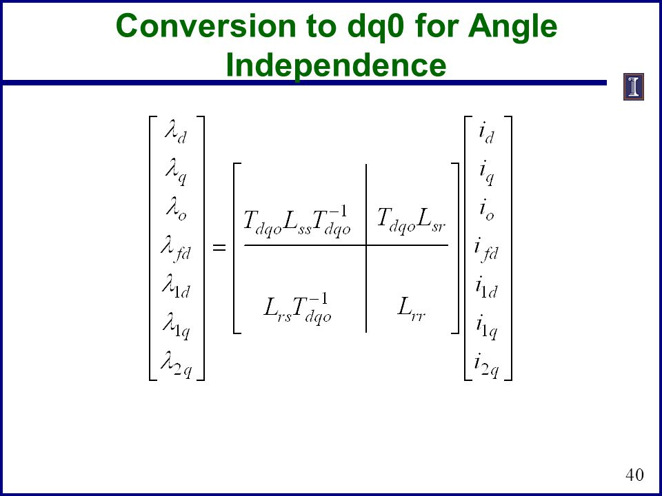 40 Conversion to dq0 for Angle Independence
