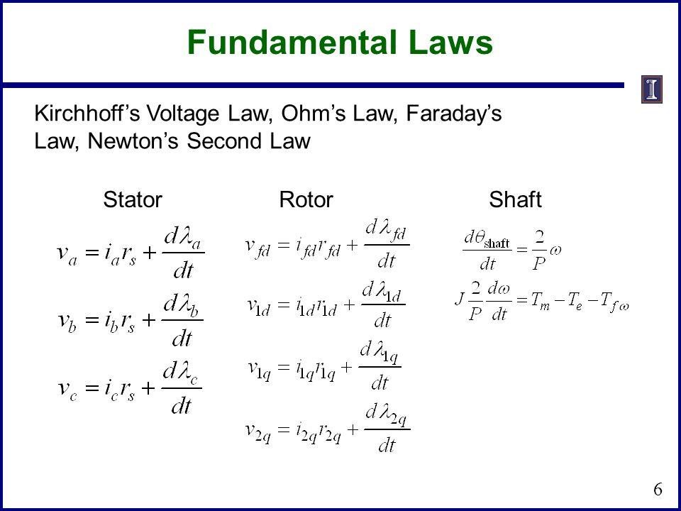 Kirchhoffs Voltage Law, Ohms Law, Faradays Law, Newtons Second Law StatorRotorShaft 6 Fundamental Laws