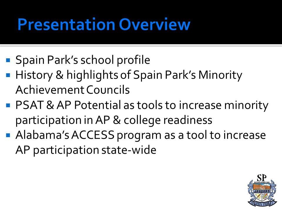 Team GPAs: 3.4 AP students: 60% Athletes 123 of 204 AP students are athletes Spanish Honor Society: 51% Athletes National Honor Society: 44% Athletes Mu Alpha Theta: 47% Athletes Division I Athletes: 44