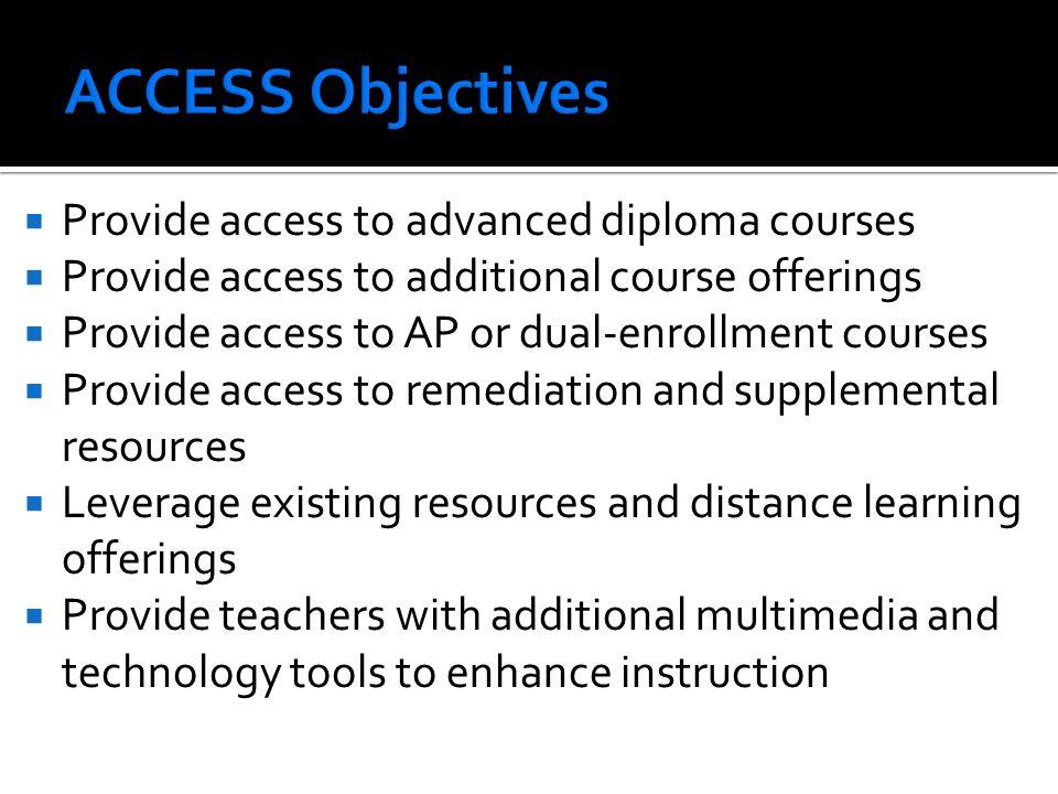 Provide access to advanced diploma courses Provide access to additional course offerings Provide access to AP or dual-enrollment courses Provide acces
