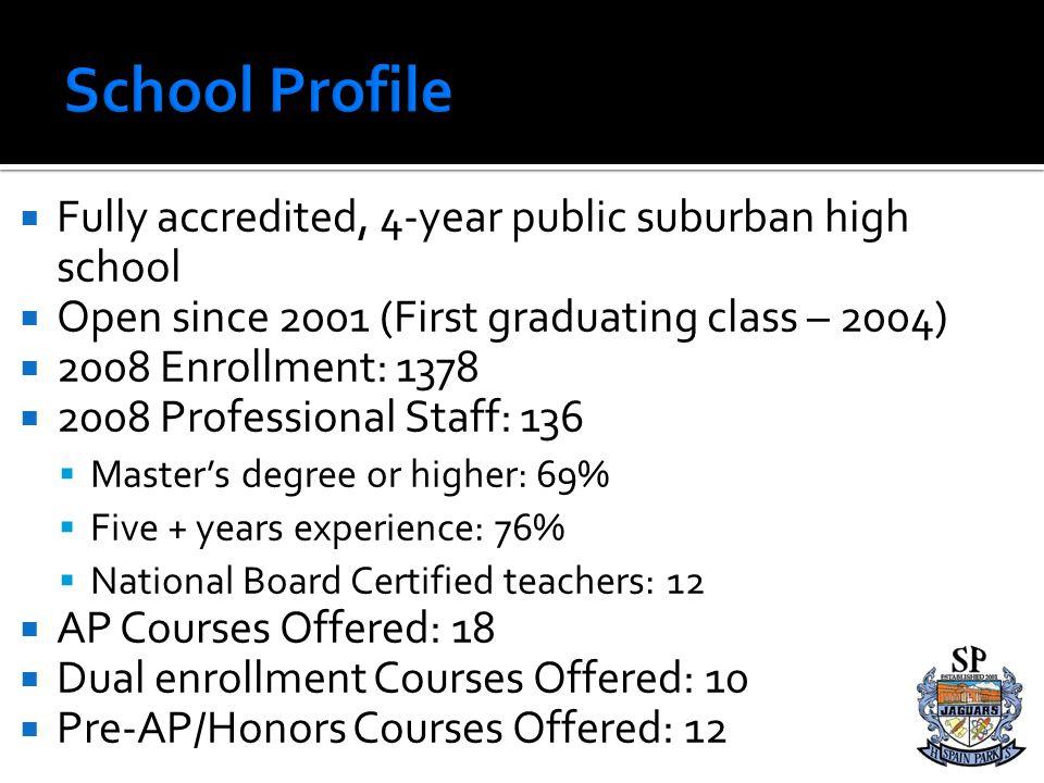 Fully accredited, 4-year public suburban high school Open since 2001 (First graduating class – 2004) 2008 Enrollment: 1378 2008 Professional Staff: 13