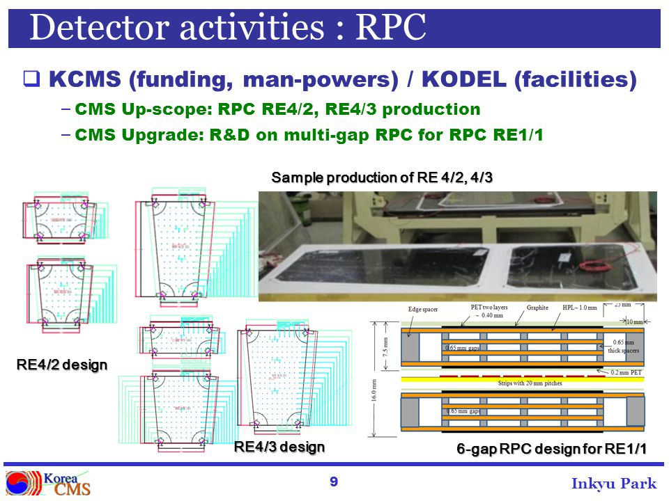 9 Inkyu Park Detector activities : RPC KCMS (funding, man-powers) / KODEL (facilities) – – CMS Up-scope: RPC RE4/2, RE4/3 production – – CMS Upgrade: R&D on multi-gap RPC for RPC RE1/1 RE4/2 design 6-gap RPC design for RE1/1 RE4/3 design Sample production of RE 4/2, 4/3