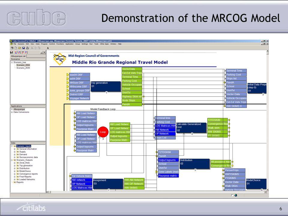 6 Demonstration of the MRCOG Model