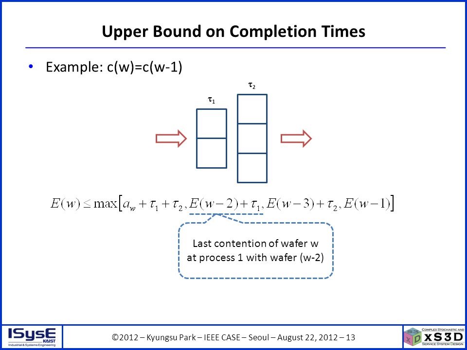 ©2012 – Kyungsu Park – IEEE CASE – Seoul – August 22, 2012 – 13 Upper Bound on Completion Times Example: c(w)=c(w-1) 1 2 Last contention of wafer w at process 1 with wafer (w-2)