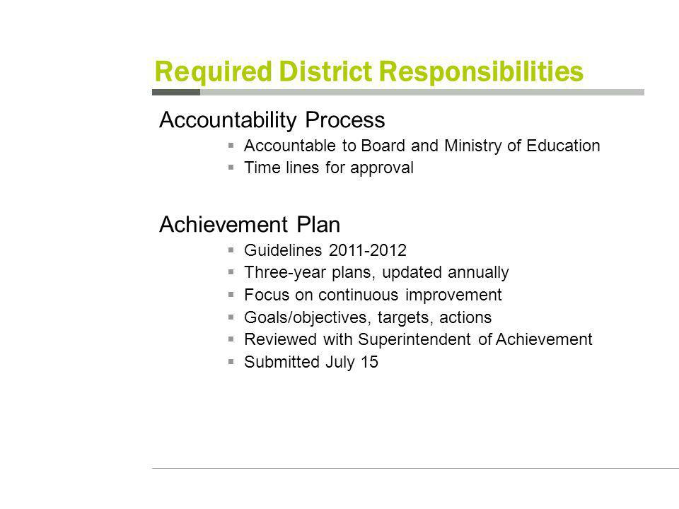 Required District Responsibilities Accountability Process Accountable to Board and Ministry of Education Time lines for approval Achievement Plan Guidelines Three-year plans, updated annually Focus on continuous improvement Goals/objectives, targets, actions Reviewed with Superintendent of Achievement Submitted July 15