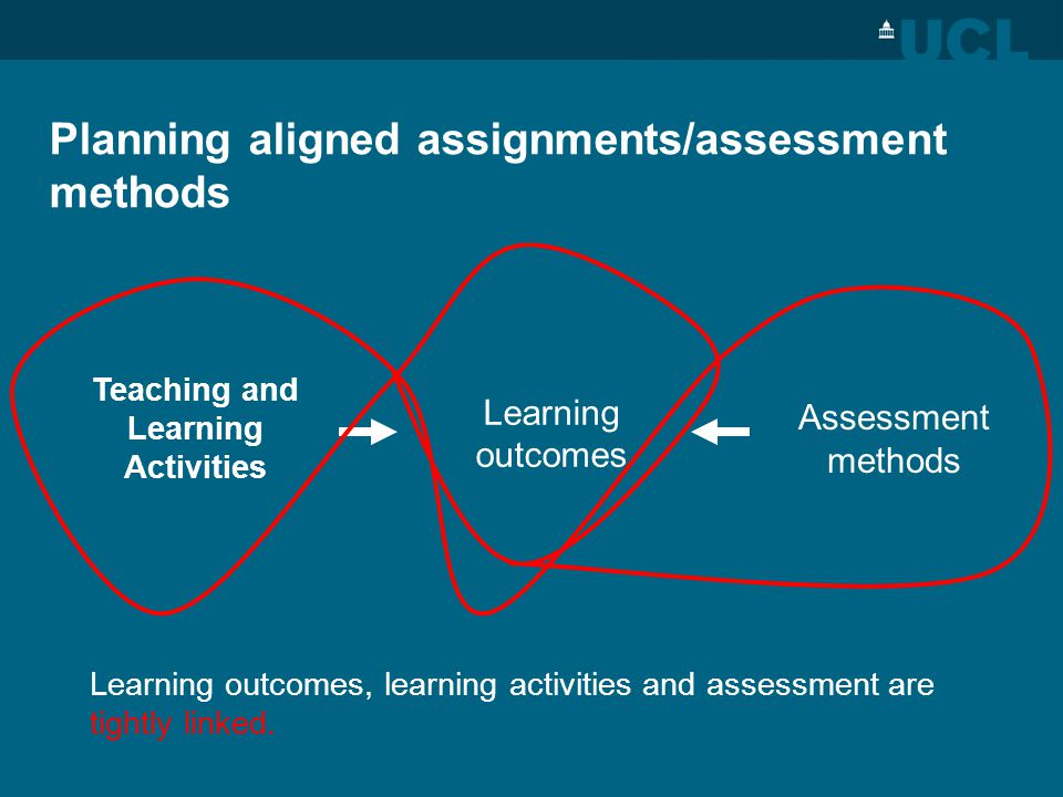 Teaching and Learning Activities Learning outcomes Assessment methods Learning outcomes, learning activities and assessment are tightly linked.