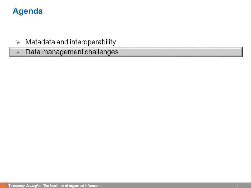 11 Taxonomy Strategies The business of organized information Agenda Metadata and interoperability Data management challenges