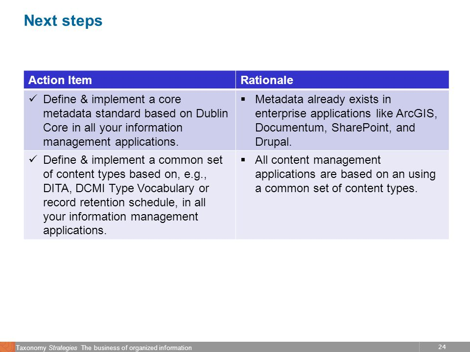 24 Taxonomy Strategies The business of organized information Next steps Action ItemRationale Define & implement a core metadata standard based on Dubl