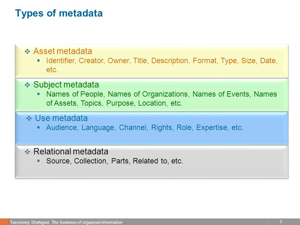 5 Taxonomy Strategies The business of organized information Relational metadata Source, Collection, Parts, Related to, etc.