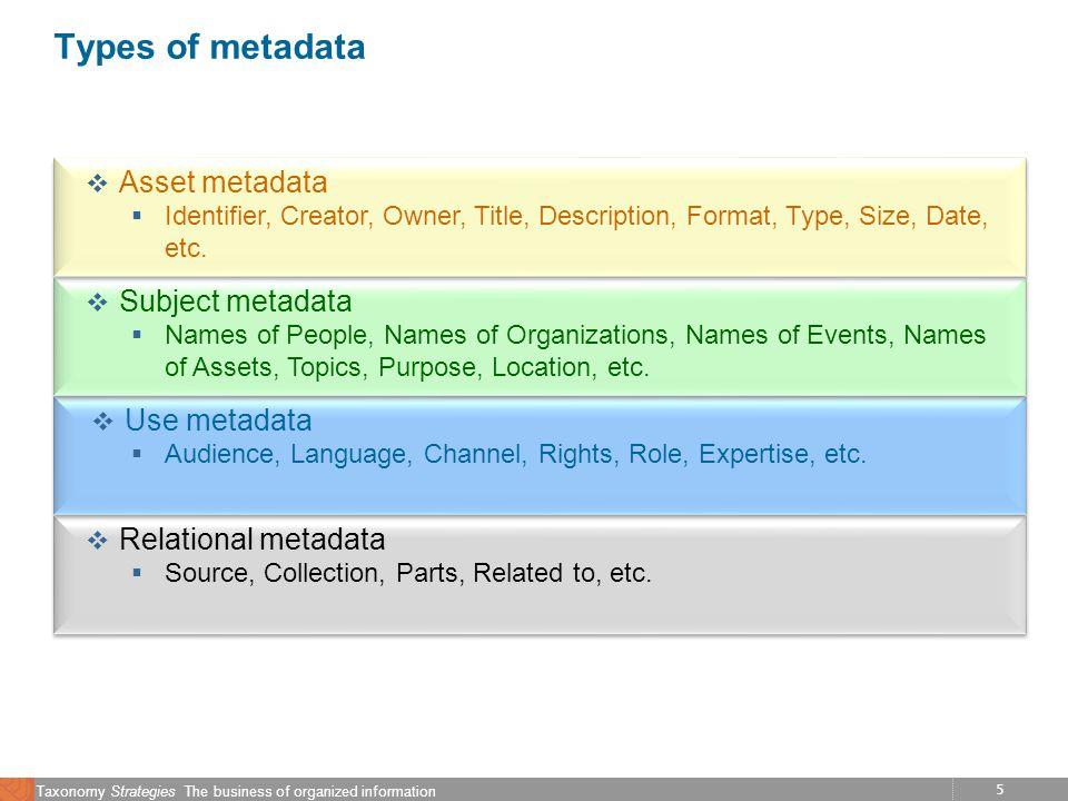 5 Taxonomy Strategies The business of organized information Relational metadata Source, Collection, Parts, Related to, etc. Relational metadata Source
