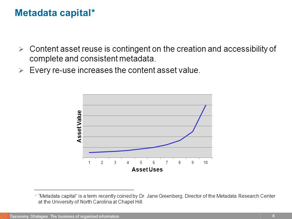 8 Taxonomy Strategies The business of organized information Metadata capital* Content asset reuse is contingent on the creation and accessibility of complete and consistent metadata.