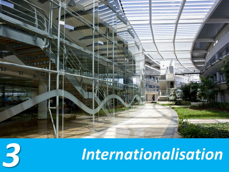Internationalisation 3