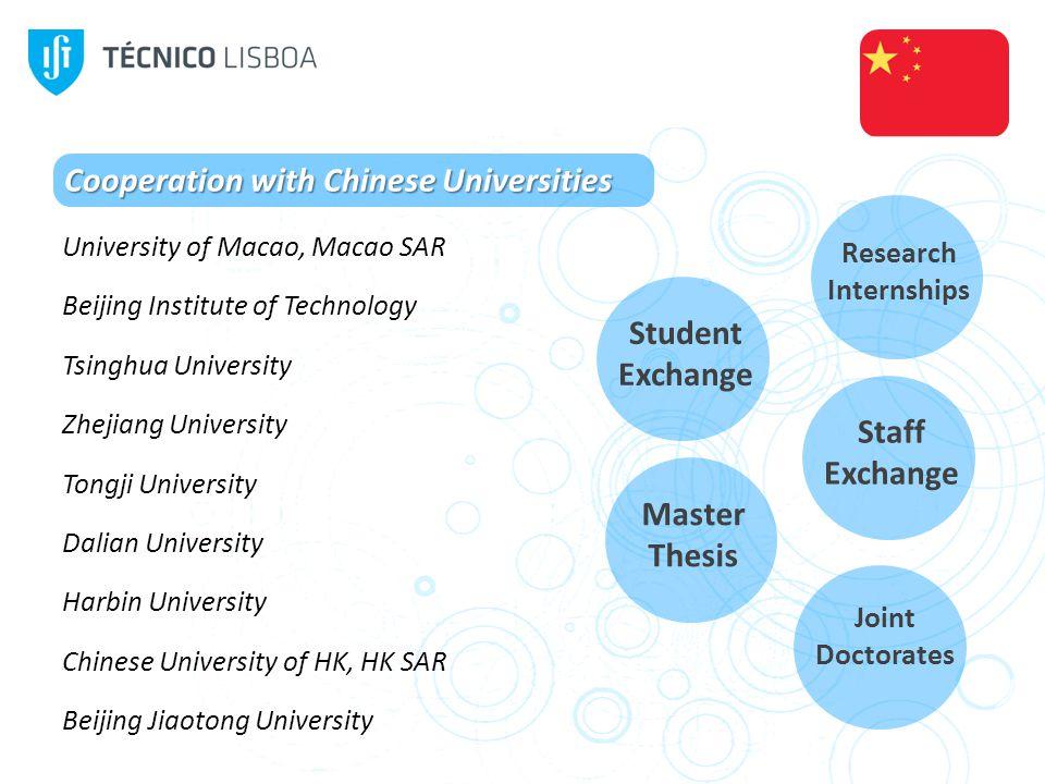 University of Macao, Macao SAR Beijing Institute of Technology Tsinghua University Zhejiang University Tongji University Dalian University Harbin Univ