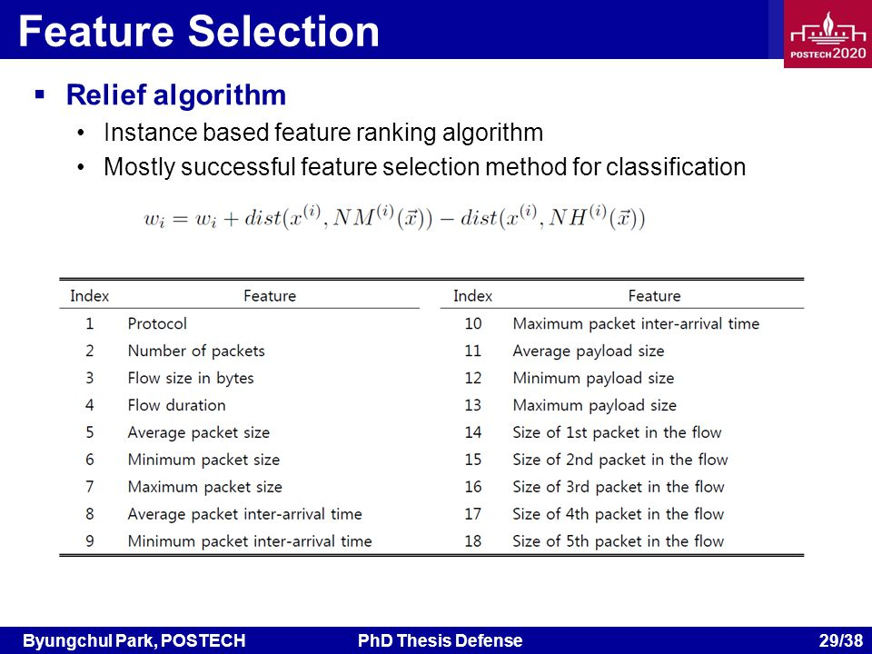 Byungchul Park, POSTECHPhD Thesis Defense 29/38 Feature Selection Relief algorithm Instance based feature ranking algorithm Mostly successful feature selection method for classification