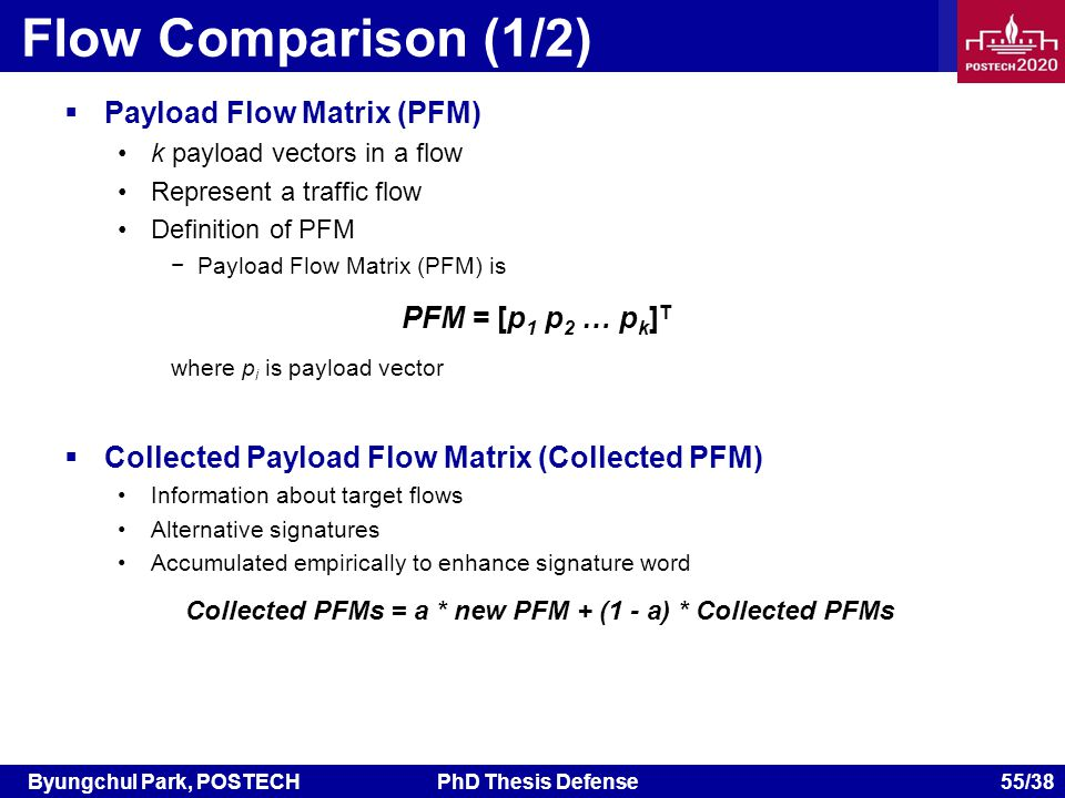 Byungchul Park, POSTECHPhD Thesis Defense 55/38 Flow Comparison (1/2) Payload Flow Matrix (PFM) k payload vectors in a flow Represent a traffic flow Definition of PFM Payload Flow Matrix (PFM) is where p i is payload vector Collected Payload Flow Matrix (Collected PFM) Information about target flows Alternative signatures Accumulated empirically to enhance signature word PFM = [p 1 p 2 … p k ] T Collected PFMs = a * new PFM + (1 - a) * Collected PFMs