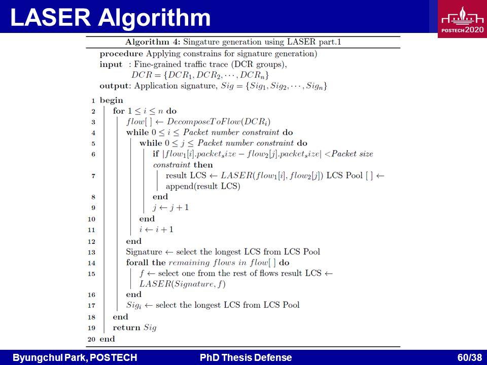 Byungchul Park, POSTECHPhD Thesis Defense 60/38 LASER Algorithm