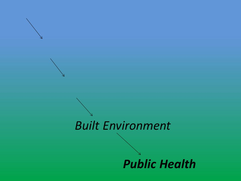 Built Environment Public Health