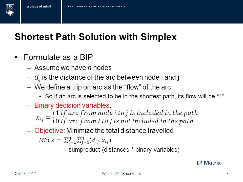 Shortest Path Solution with Simplex Oct 23, 2012Wood 492 - Saba Vahid8 LP Matrix