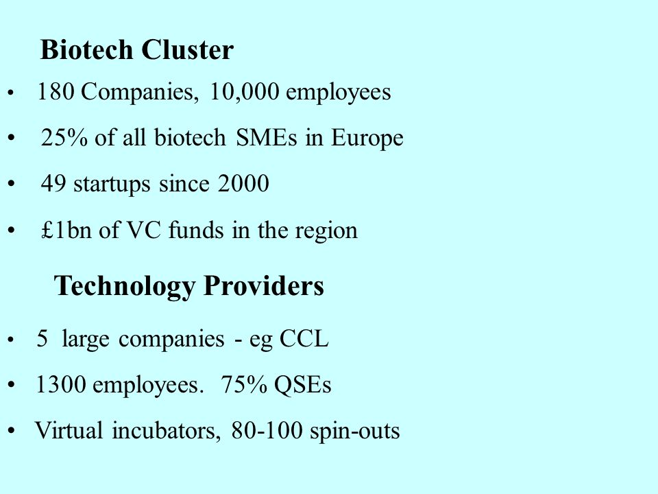 Biotech Cluster 180 Companies, 10,000 employees 25% of all biotech SMEs in Europe 49 startups since 2000 £1bn of VC funds in the region Technology Providers 5 large companies - eg CCL 1300 employees.