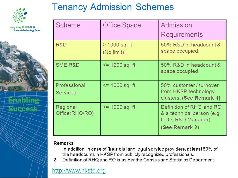 Tenancy Admission Schemes SchemeOffice SpaceAdmission Requirements R&D> 1000 sq.