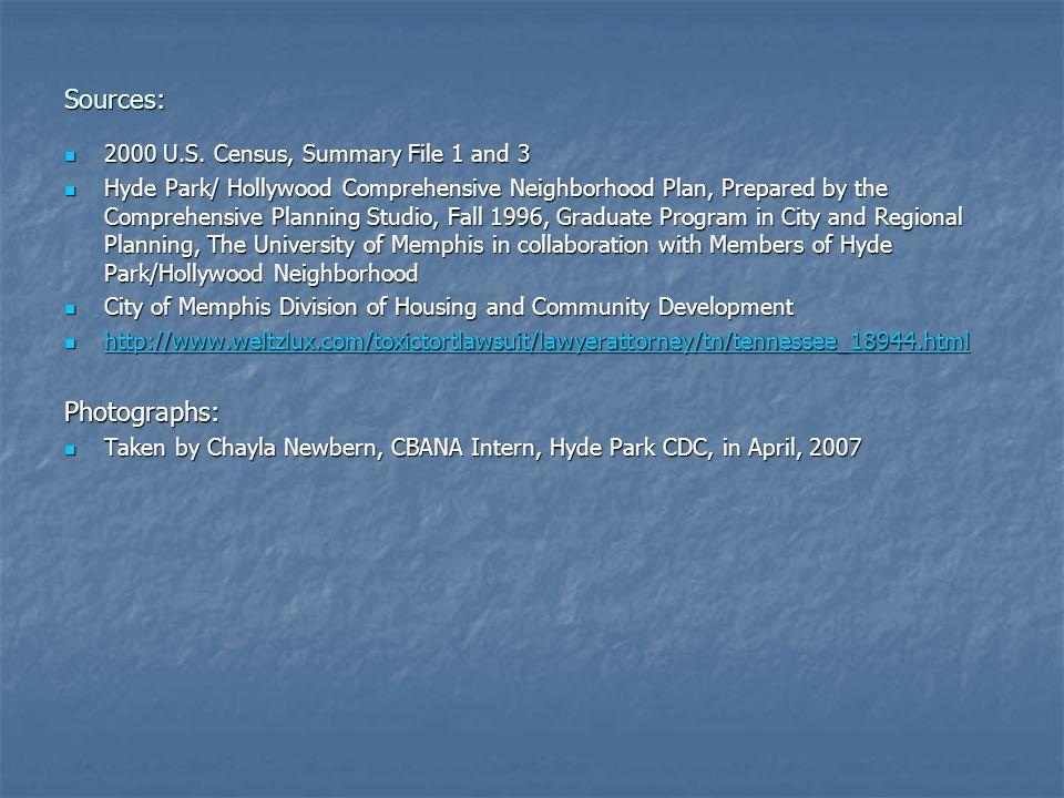 Sources: 2000 U.S. Census, Summary File 1 and 3 2000 U.S.