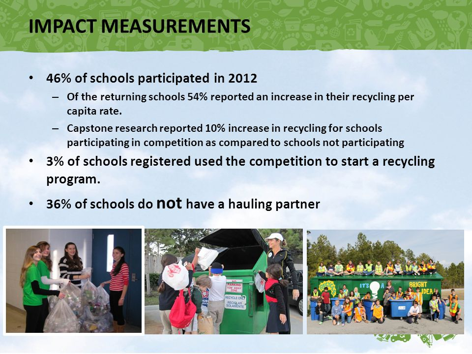 IMPACT MEASUREMENTS 46% of schools participated in 2012 – Of the returning schools 54% reported an increase in their recycling per capita rate. – Caps