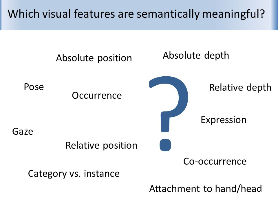 Which visual features are semantically meaningful.