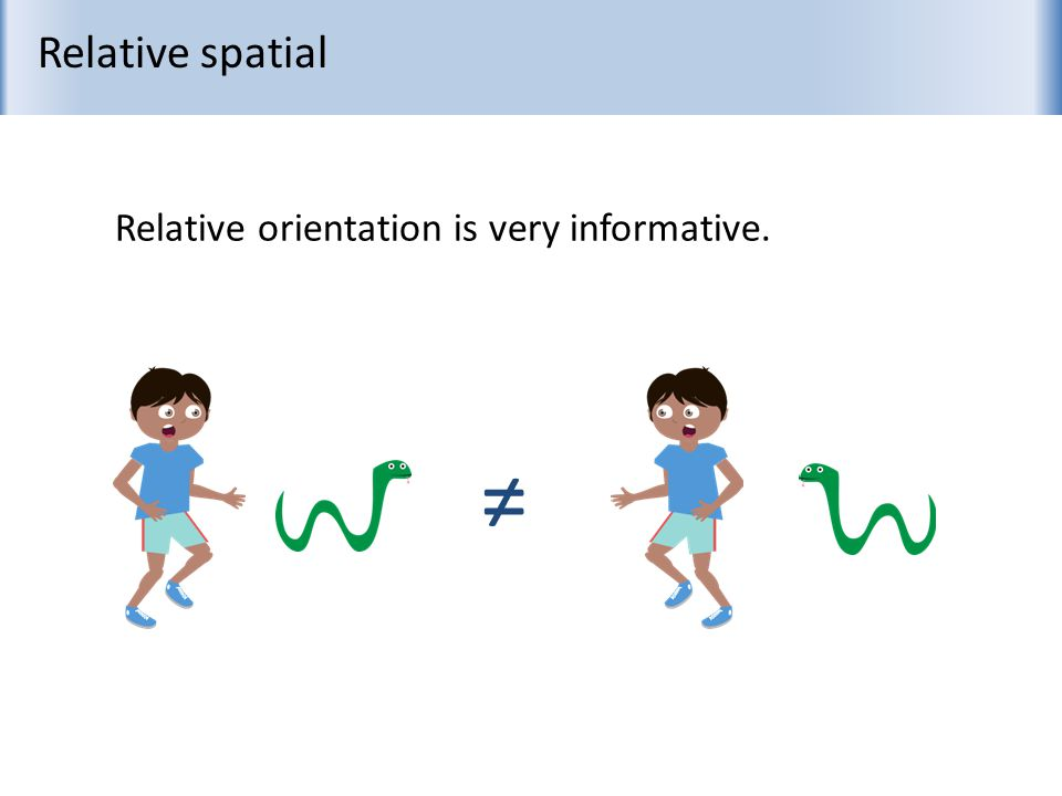 Relative spatial Relative orientation is very informative.