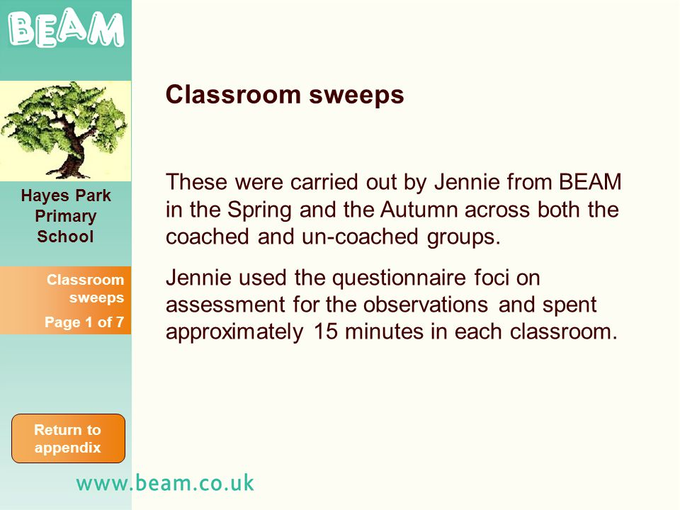 Classroom sweeps Hayes Park Primary School These were carried out by Jennie from BEAM in the Spring and the Autumn across both the coached and un-coached groups.