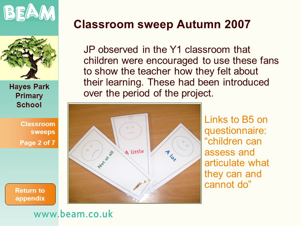 Classroom sweep Autumn 2007 JP observed in the Y1 classroom that children were encouraged to use these fans to show the teacher how they felt about their learning.