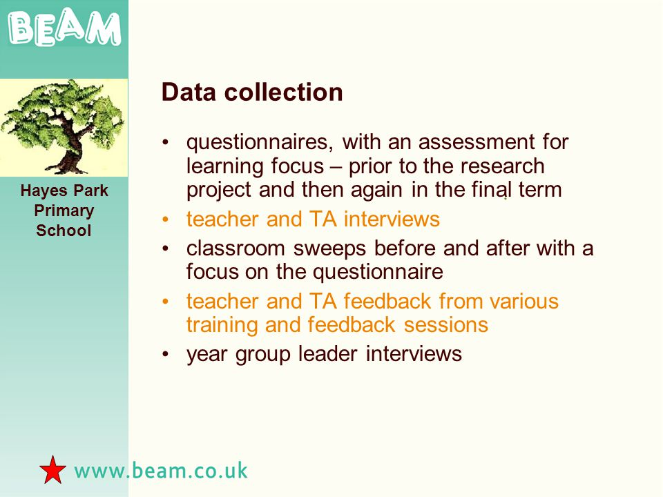 Data collection questionnaires, with an assessment for learning focus – prior to the research project and then again in the final term teacher and TA interviews classroom sweeps before and after with a focus on the questionnaire teacher and TA feedback from various training and feedback sessions year group leader interviews Hayes Park Primary School