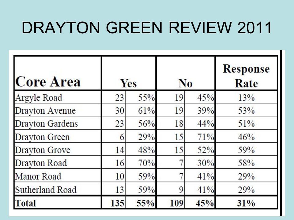 DRAYTON GREEN REVIEW 2011