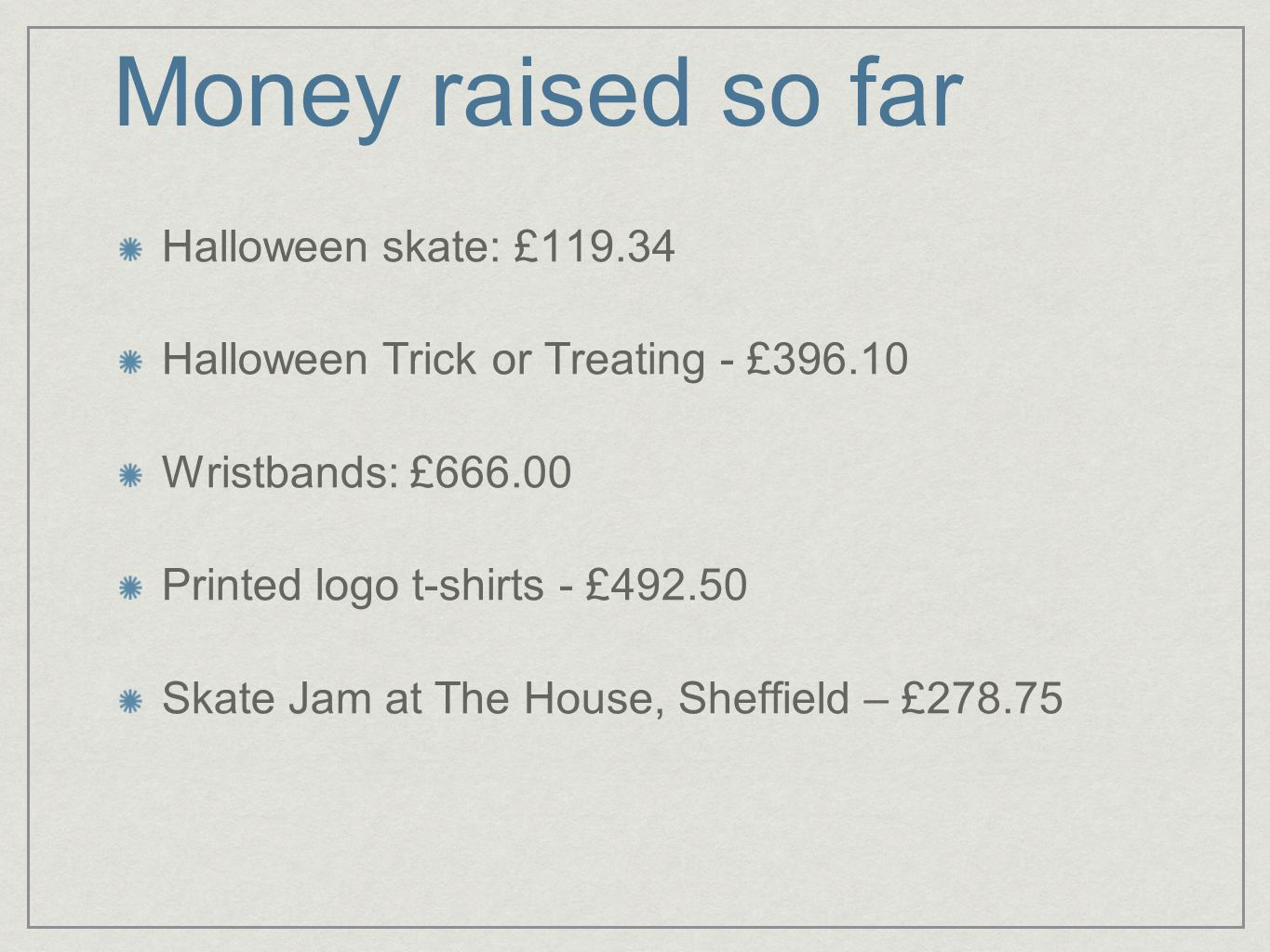 Money raised so far Halloween skate: £119.34 Halloween Trick or Treating - £396.10 Wristbands: £666.00 Printed logo t-shirts - £492.50 Skate Jam at The House, Sheffield – £278.75