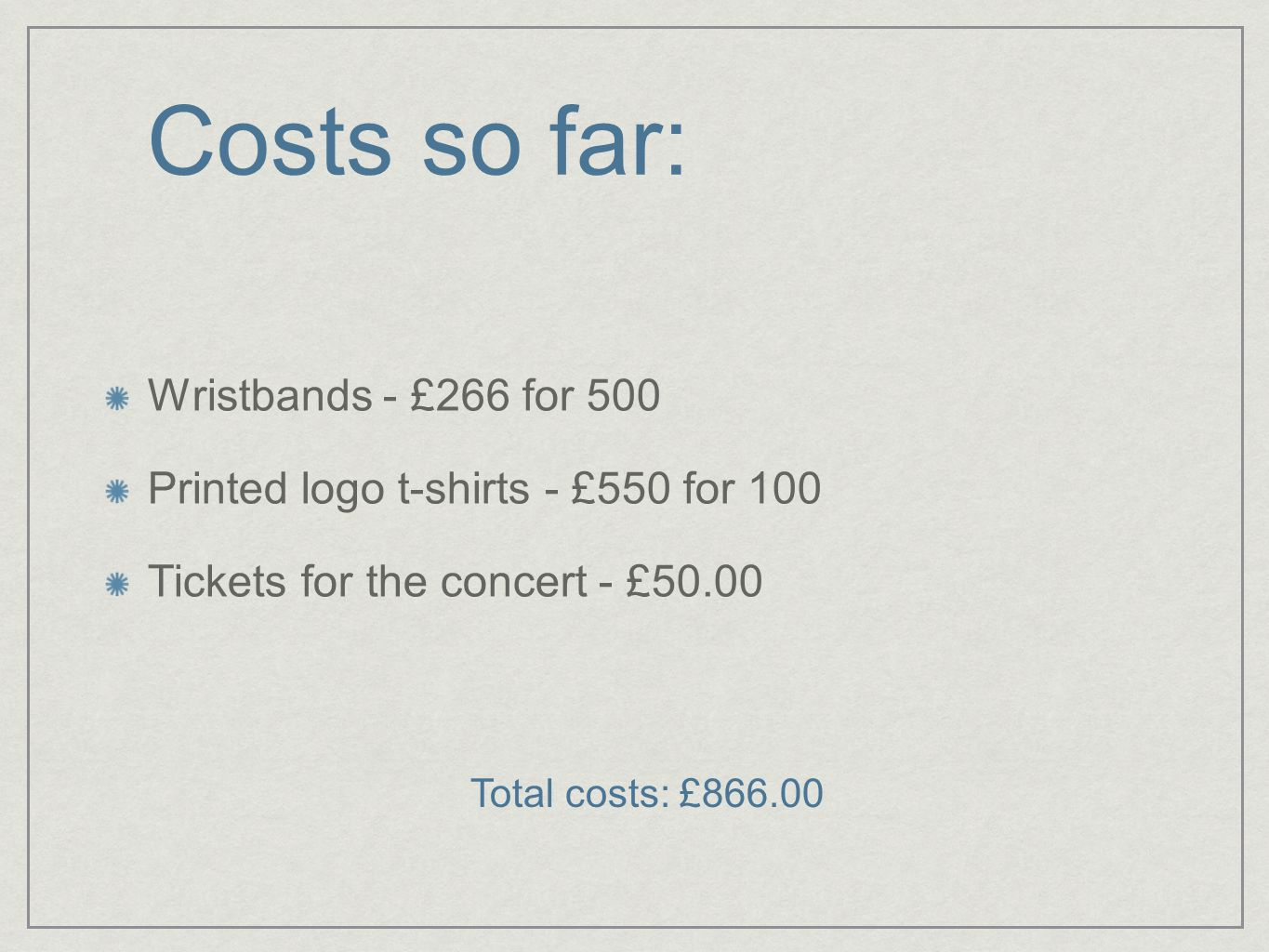 Costs so far: Wristbands - £266 for 500 Printed logo t-shirts - £550 for 100 Tickets for the concert - £50.00 Total costs: £866.00