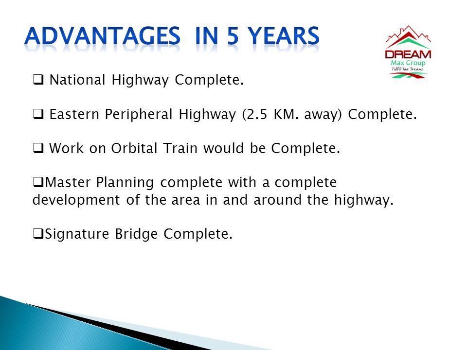ISBT30 KM Connaught Place34 Km Shahdara25 KM Rajghat30 KM Patel Nagar39 KM
