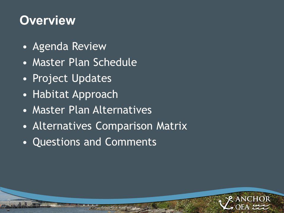 Updates since last meeting: 10 min.Jonathan Summary of Public Meeting #1: 5 min.