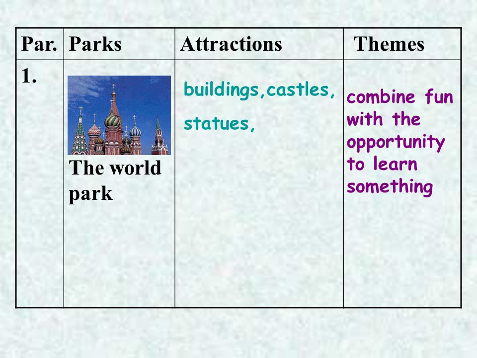 Par.ParksAttractions Themes 1. The world park buildings,castles, statues, combine fun with the opportunity to learn something