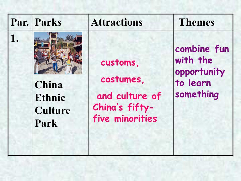 Par.ParksAttractions Themes 1.