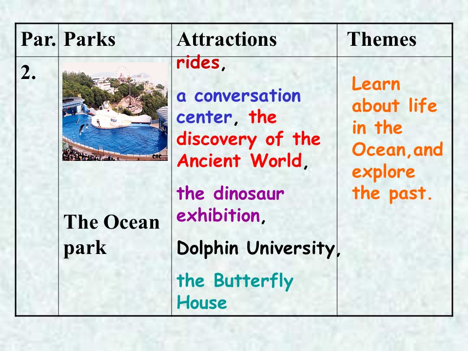 Par.ParksAttractions Themes 2. The Ocean park rides, a conversation center, the discovery of the Ancient World, the dinosaur exhibition, Dolphin Unive