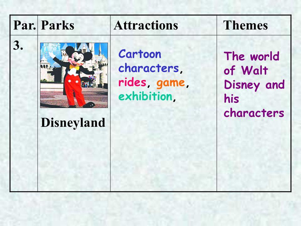 Par.ParksAttractions Themes 3.