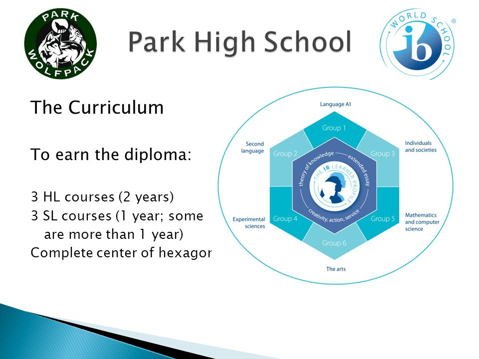 The Curriculum To earn the diploma: 3 HL courses (2 years) 3 SL courses (1 year; some are more than 1 year) Complete center of hexagon