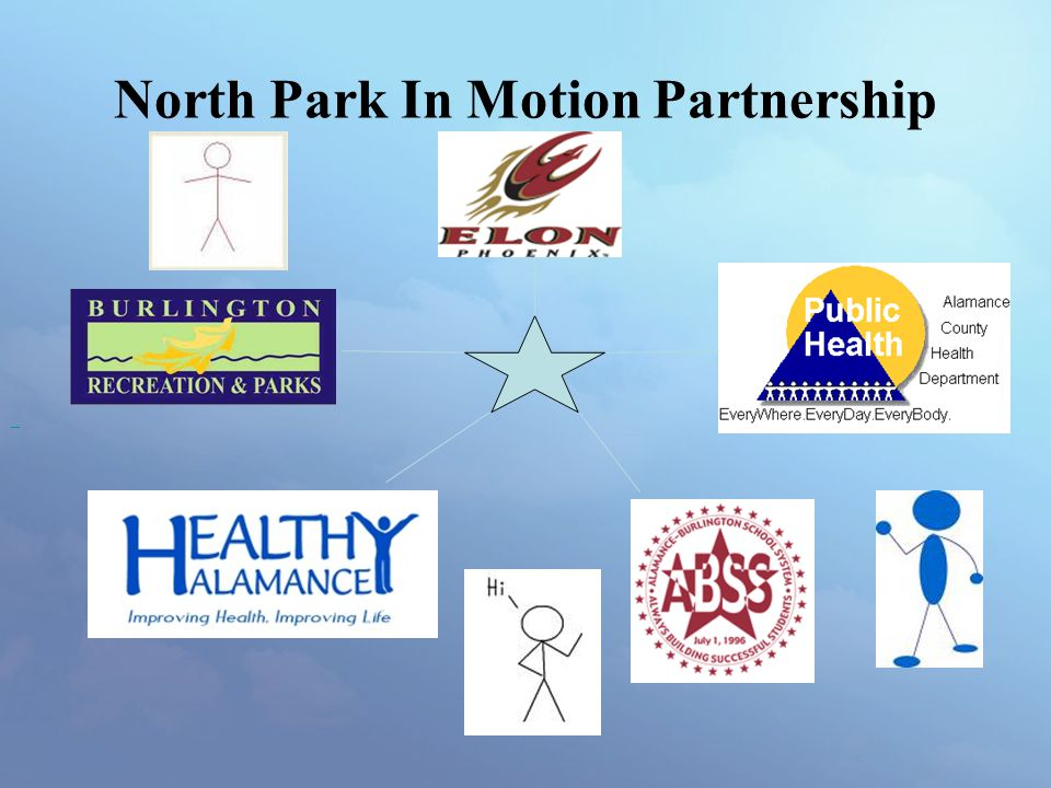 North Park In Motion Partnership