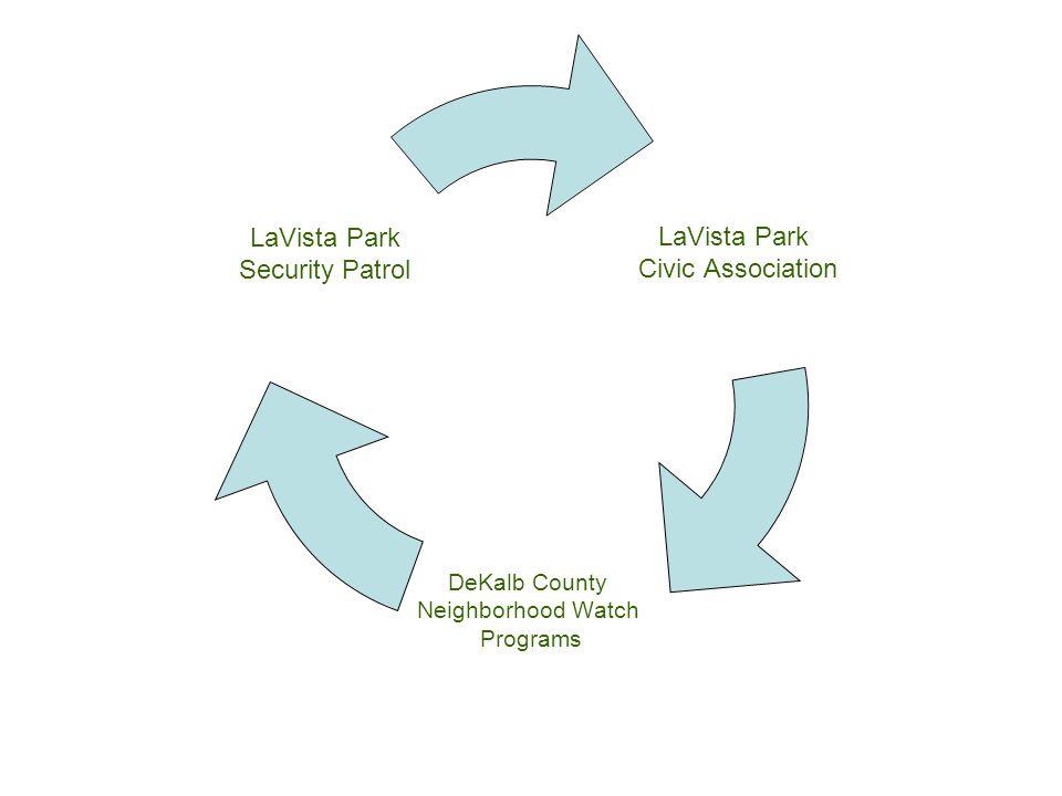 LaVista Park Civic Association DeKalb County Neighborhood Watch Programs LaVista Park Security Patrol