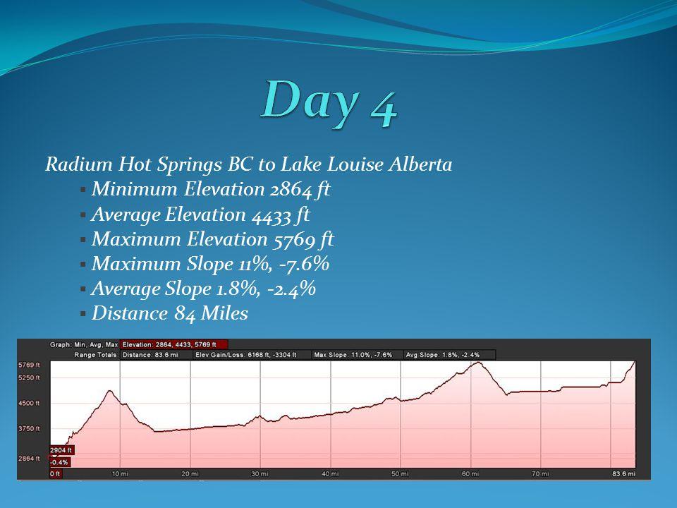 Radium Hot Springs BC to Lake Louise Alberta Minimum Elevation 2864 ft Average Elevation 4433 ft Maximum Elevation 5769 ft Maximum Slope 11%, -7.6% Average Slope 1.8%, -2.4% Distance 84 Miles