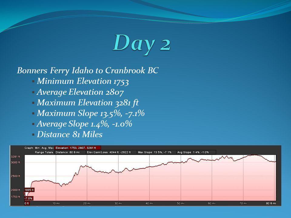 Bonners Ferry Idaho to Cranbrook BC Minimum Elevation 1753 Average Elevation 2807 Maximum Elevation 3281 ft Maximum Slope 13.5%, -7.1% Average Slope 1.4%, -1.0% Distance 81 Miles